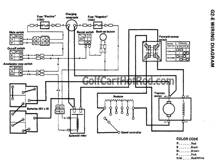 Yamaha Golf Cart Battery Wiring Diagram : Yamaha g golf cart electrical wiring diagram resistor