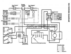 Gd-wiring-diagram-sm-300x228 Yamaha G Battery Wiring Diagram on big bear 400, big bear 350, g1e,