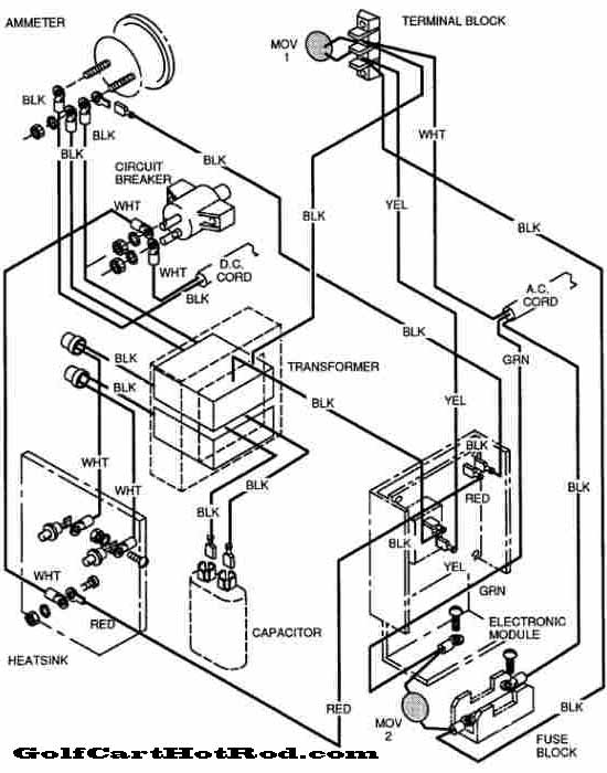 Ezgo Golf Cart Charger Wiring Diagram Chart on ezgo rxv wiring diagram