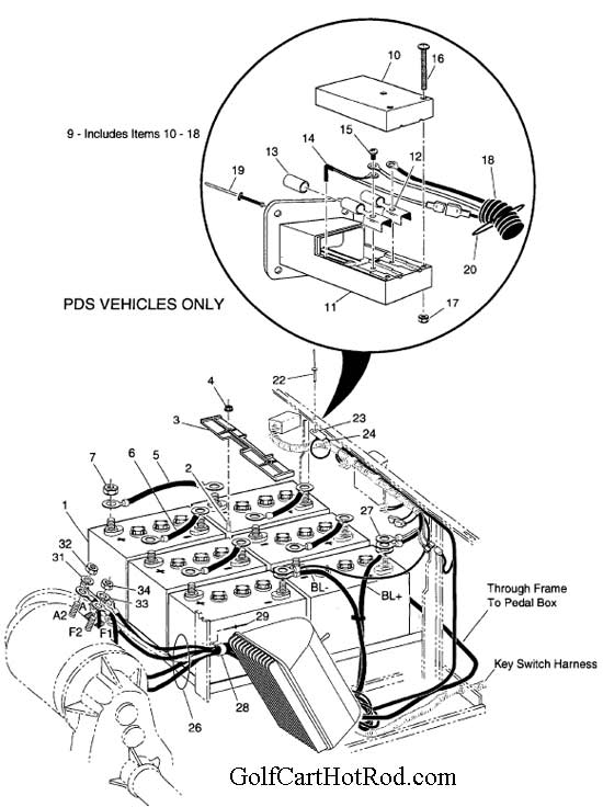 ezgo pds golf cart wiring diagram rh golfcarthotrod com ezgo golf cart wiring diagram batteries ezgo gas cart wiring diagram