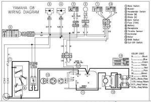 yamaha g8 golf cart electric wiring diagram image for electrical rh golfcarthotrod com Yamaha G16 Wiring -Diagram Yamaha G9 Golf Cart Problems