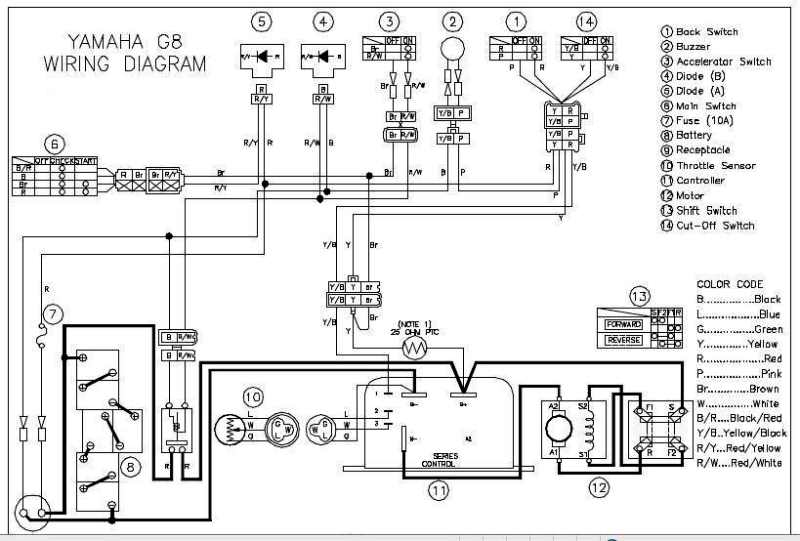 yamaha g8 golf cart electric wiring diagram image for electrical rh golfcarthotrod com Yamaha Outboard Wiring Diagram yamaha golf cart battery charger wiring diagram