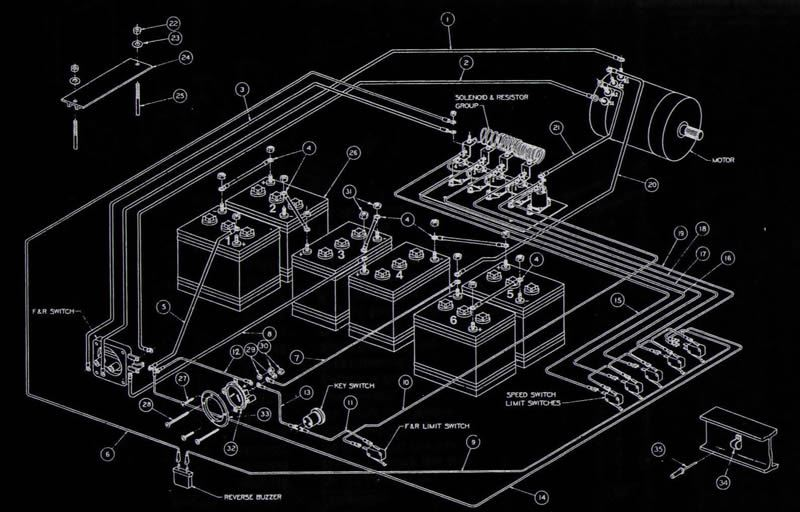 wiring diagram for 36 volt club car the wiring diagram club car ds 36 volt wiring diagram for non v glide carts wiring